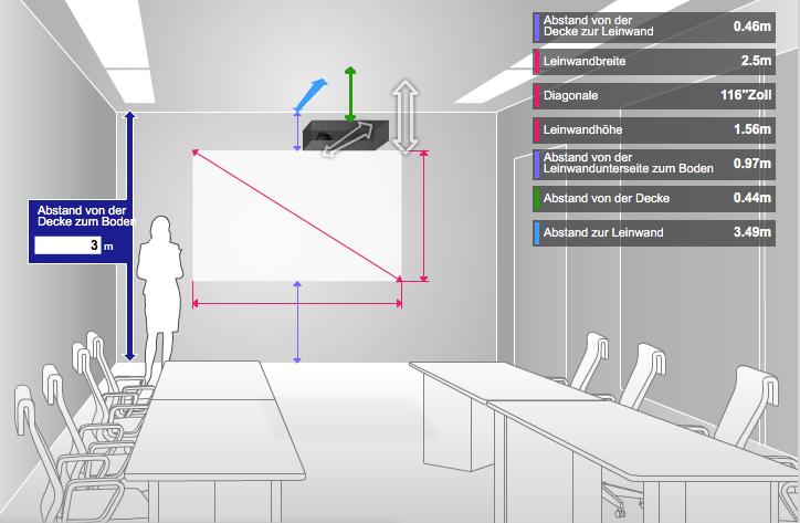berechnung ratio projektionsverh ltnis projektor. Black Bedroom Furniture Sets. Home Design Ideas
